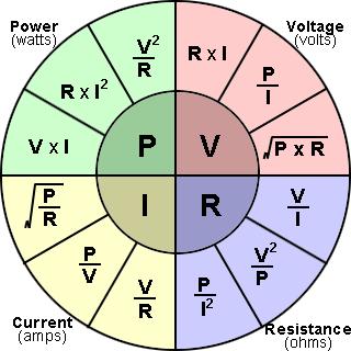ohms-law-formula-wheel