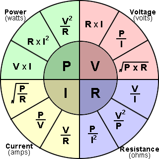ohms-law-formula-wheel